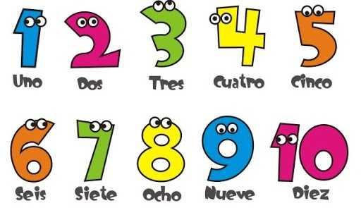 Базовый Испанский. Часть III. Слова по теме — Числа